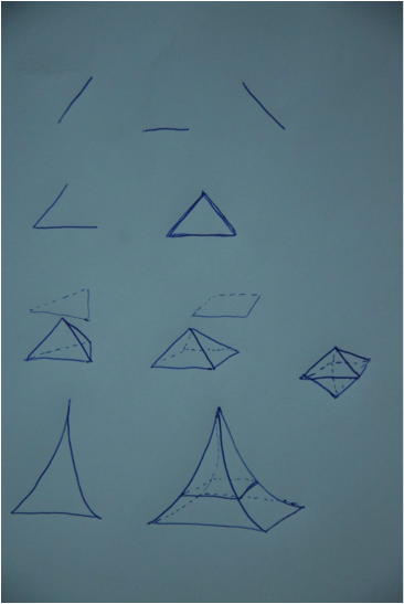 Narration symbole pyramide triangle